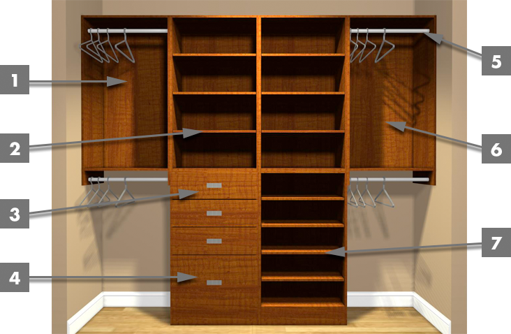 Closet Systems - Cabinet Specifications - Technik Cabinetry System - Cabinet Genies Cape Coral FL